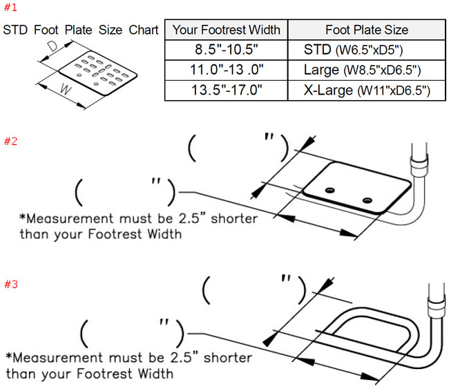 Colours Razor Blade Wheelchair Foot Plate Size Chart