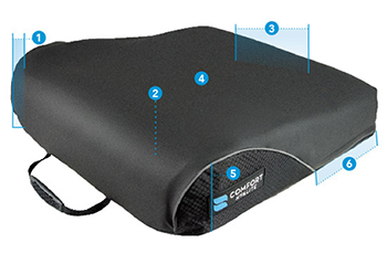 Comfort Company Hyalite Wheelchair Cushion - Product Features