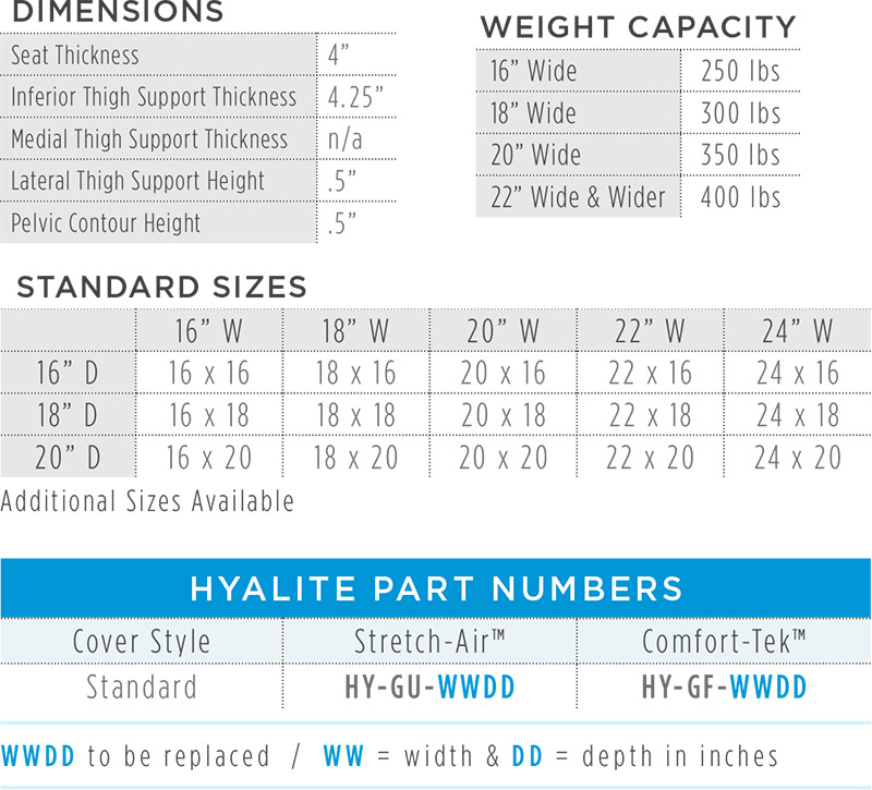 Comfort Company Hyalite Wheelchair Cushion - Specifications