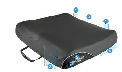 Comfort Company Ridge Wheelchair Cushion - Product Features