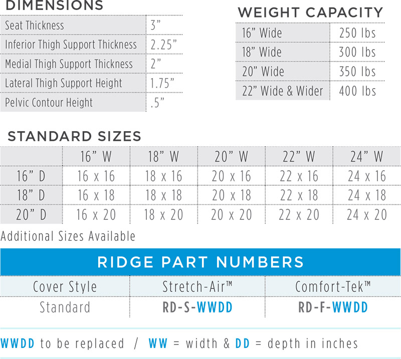 Comfort Company Ridge Wheelchair Cushion - Specifications