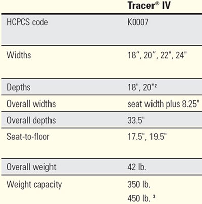Invacare Tracer IV Heavy Duty Wheelchair - Specifications