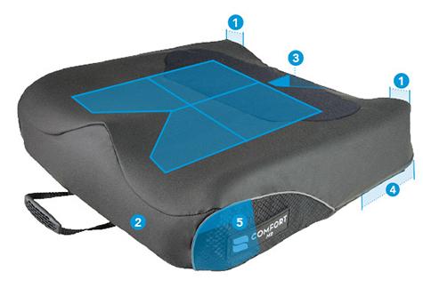 Comfort Company M2 Zero Elevation Cushion