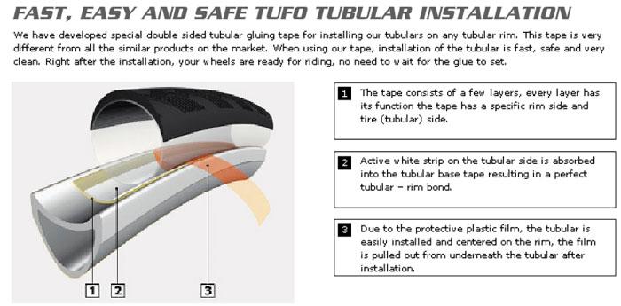 Tufo Installation
